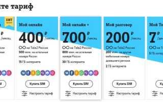 Новые тарифы на теле2 2020 год