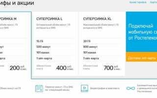 Rt ru тарифы на телефон