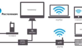 Можно ли подключить интернет ростелеком