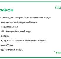 Код оператора сотовой связи мегафон