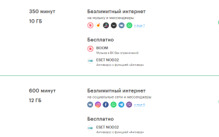 Тарифы мегафон красноярский край 2020