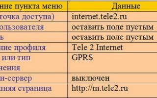 Tele2 internet настройки
