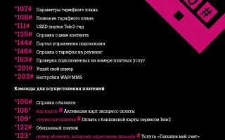 Теле 2 москва официальный сайт позвонить оператору