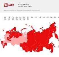 Все номера мтс россии