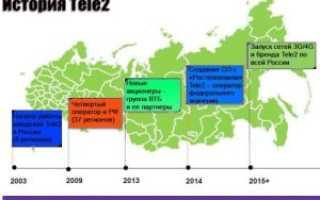 Сколько абонентов у теле2 в россии