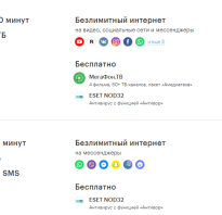 Тарифы мегафон киров 2020 без абонентской платы