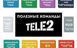 Сервисные команды теле2